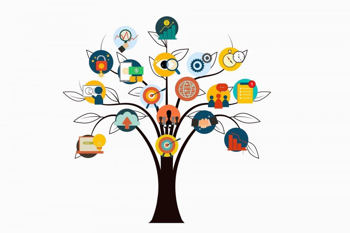 Un guide de l'arbre de développement de produits pour réussir à construire votre MVP, à faire évoluer votre produit et à gagner vos clients.