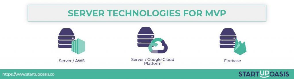 Server technologies for MVP